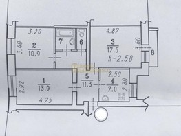 Продается 3-комнатная квартира Яковлева ул, 64  м², 4250000 рублей