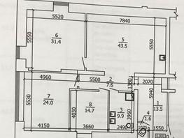 Продается 3-комнатная квартира Куйбышева ул, 149  м², 6300000 рублей