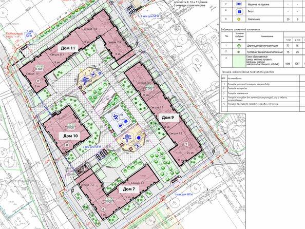 Схема расположения домов 7, 9, 10 и 11 ЖК Расцветай на Красном