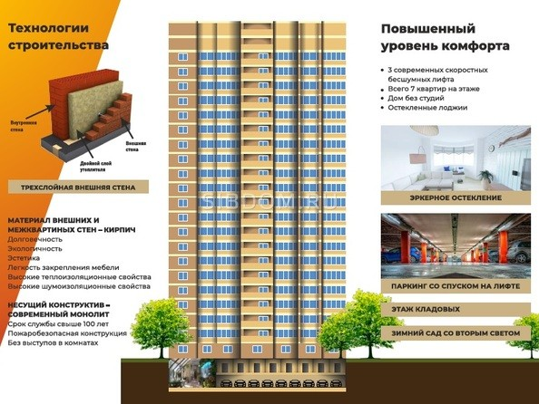 Картинки Жилой комплекс НА ЕЛЬЦОВСКОЙ, дом 4